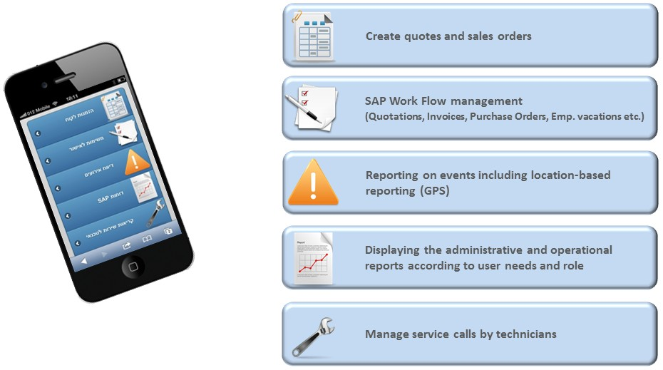 SAP ECC SBO - Mobile Plus - Value Plus