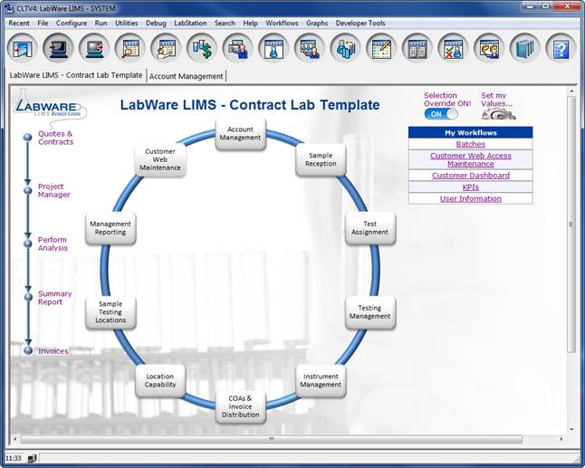 Lab Management Labware Lims